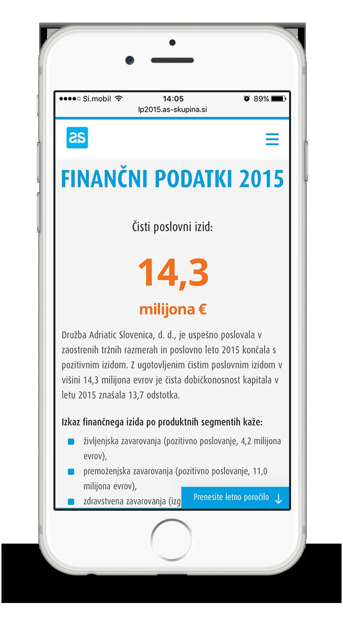 AS letno poročilo 2015
